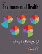 December 2017 issue of Journal of Environmental Health